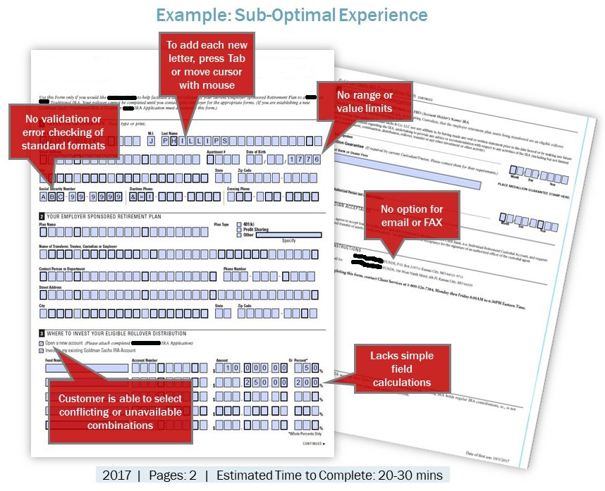 sub-optimal-form-experience-doculabs-article